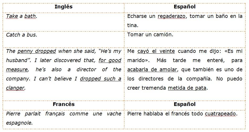 variantes mexicanes unidades fraseológicas 1