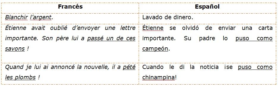 variantes mexicanes unidades fraseológicas 2